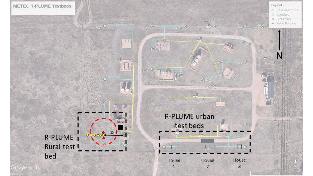 METEC - R-PLUME Test Beds